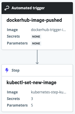 kubectl-apply-on-dockerhub-push