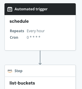 Automated trigger in Relay workflow